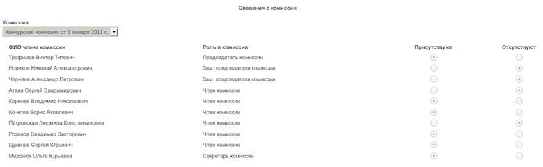 В составе комиссии есть и проректор В.Т. Трофимов